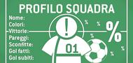 Profilo della squadra