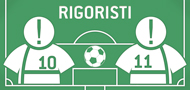 I Rigoristi