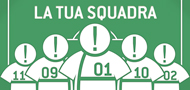 Guarda la tua squadra